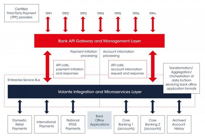 Data governance business plan